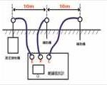 接地抵抗の測定 ~第二種電気工事 筆記試験対策~